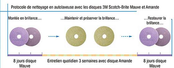 Disque cristallisation 3M Sctoch-Brite