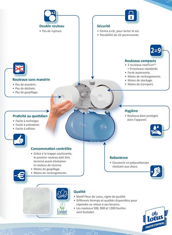 Papier toilette Lotus Compact nextturn